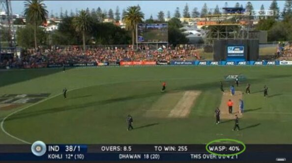What Is WASP In Cricket? I Cricket Calculation Tool